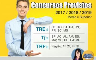 Concursos Previstos para 2022